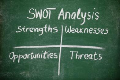 Blik op de markt sessie - SWOT analyse